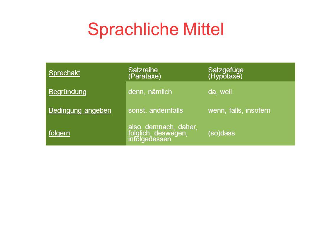 Sprachliche Mittel Sprechakt Satzreihe (Parataxe) Satzgefüge (Hypotaxe) Begründungdenn, nämlichda, weil Bedingung angebensonst, andernfallswenn, falls
