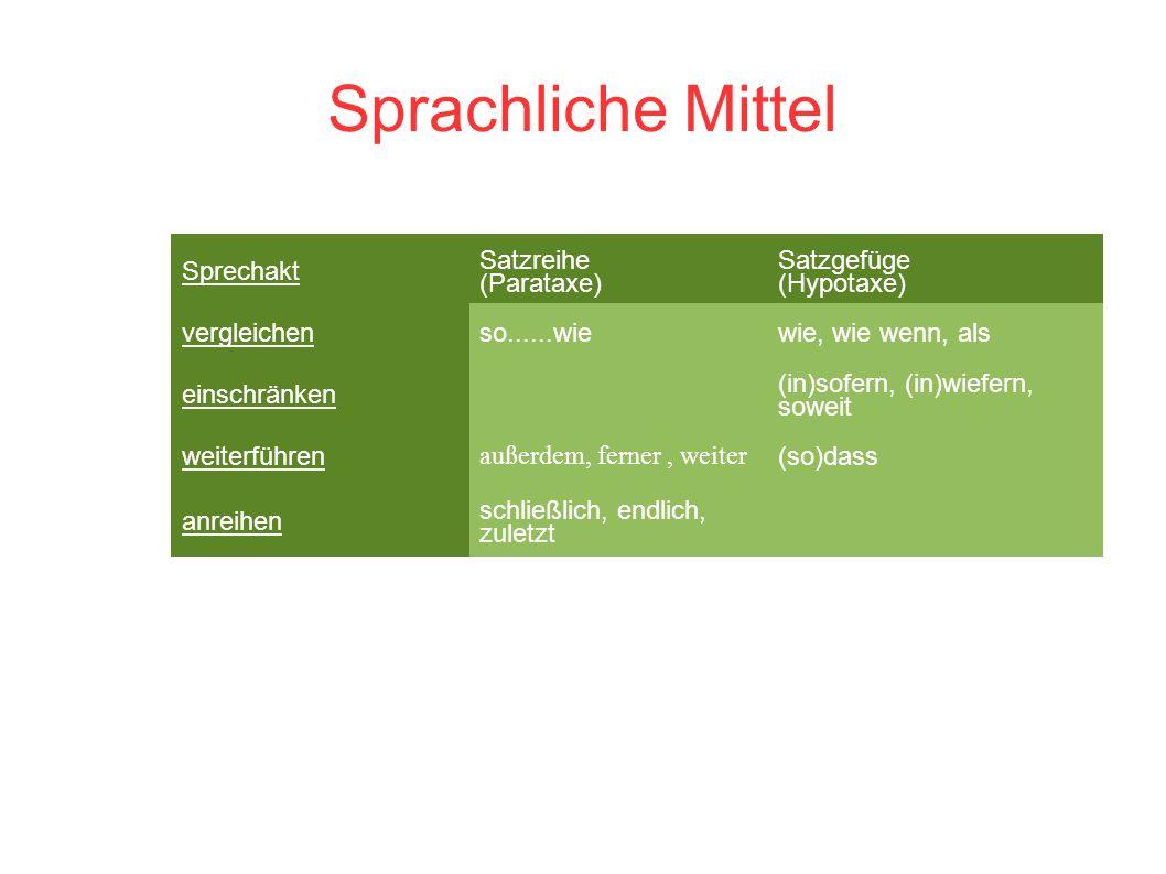 Sprachliche Mittel Sprechakt Satzreihe (Parataxe) Satzgefüge (Hypotaxe) vergleichenso......wiewie, wie wenn, als einschränken (in)sofern, (in)wiefern,