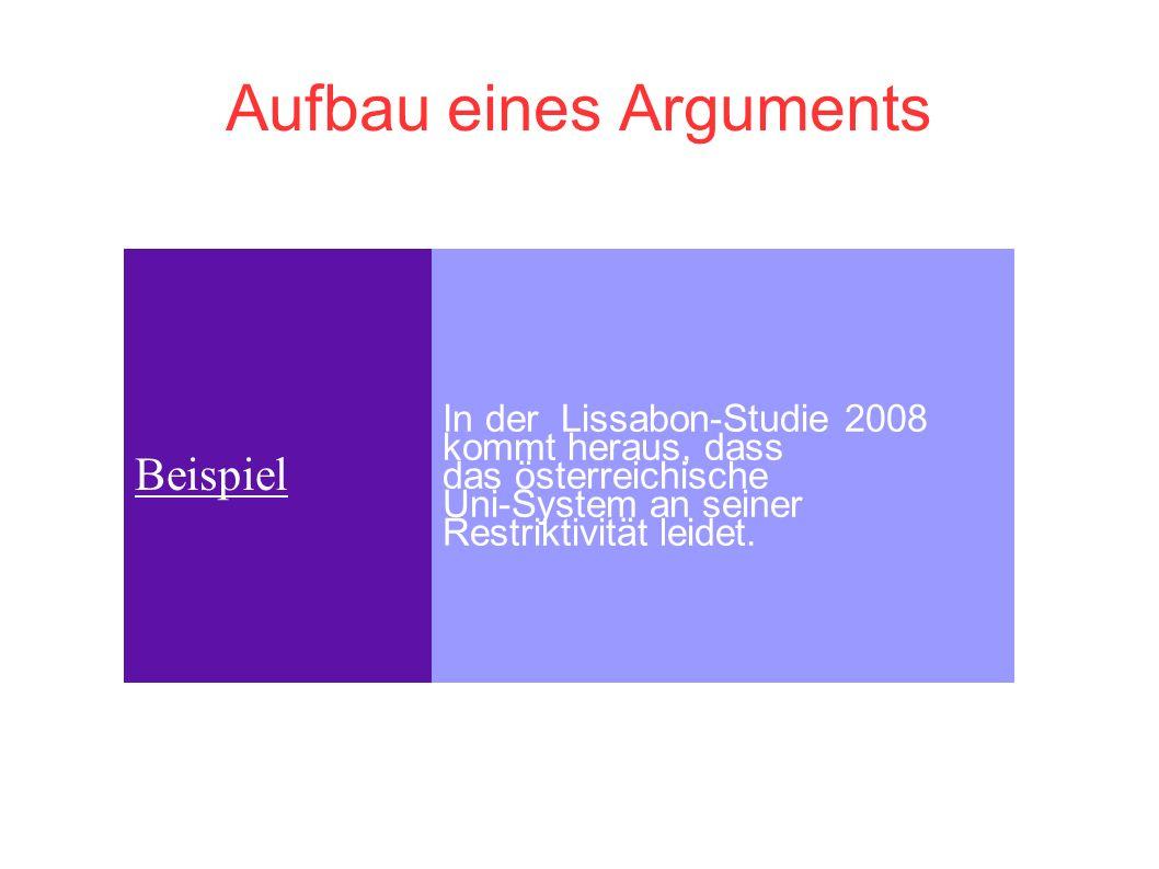 Aufbau eines Arguments Beispiel In der Lissabon-Studie 2008 kommt heraus, dass das österreichische Uni-System an seiner Restriktivität leidet.