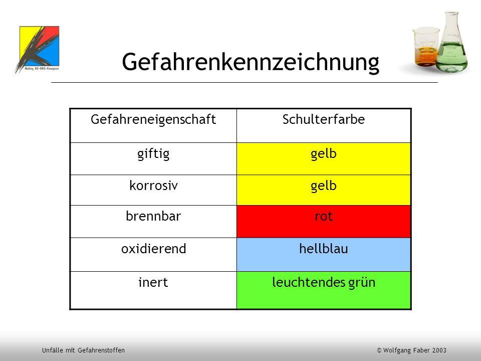 Unfälle mit Gefahrenstoffen © Wolfgang Faber 2003 Gefahrenkennzeichnung GefahreneigenschaftSchulterfarbe giftiggelb korrosivgelb brennbarrot oxidieren