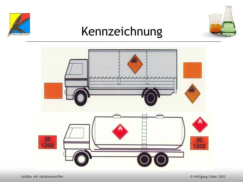 Unfälle mit Gefahrenstoffen © Wolfgang Faber 2003 Kennzeichnung