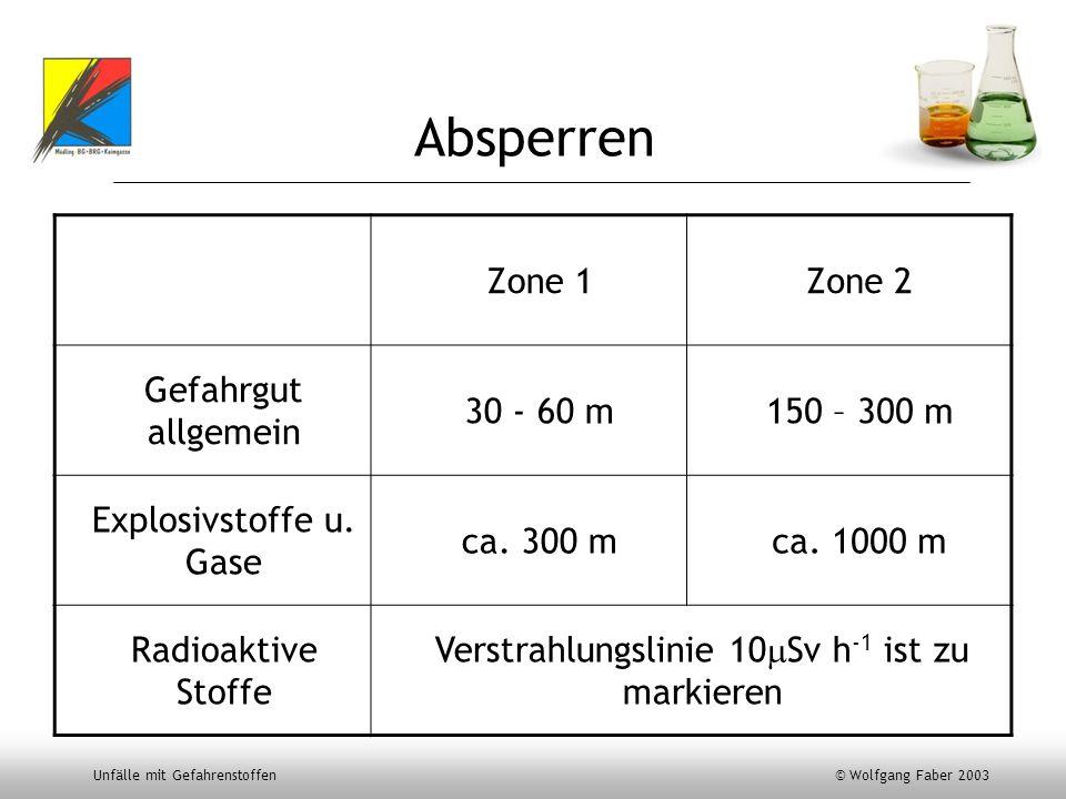 Unfälle mit Gefahrenstoffen © Wolfgang Faber 2003 Absperren Zone 1Zone 2 Gefahrgut allgemein 30 - 60 m150 – 300 m Explosivstoffe u. Gase ca. 300 mca.