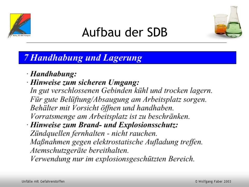 Unfälle mit Gefahrenstoffen © Wolfgang Faber 2003 Aufbau der SDB