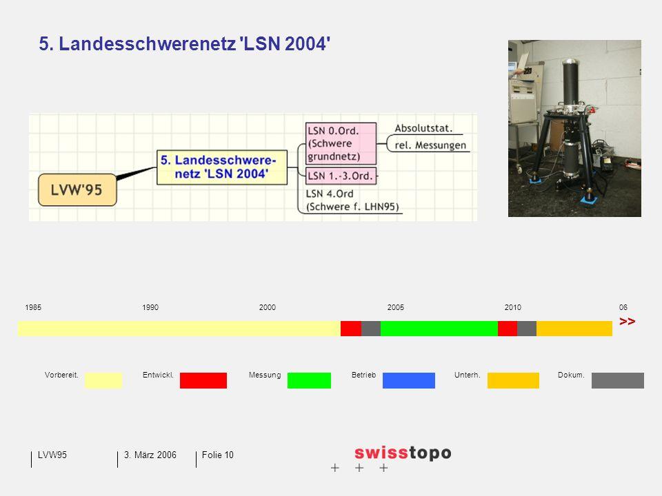 3. März 2006LVW95Folie 10 5.