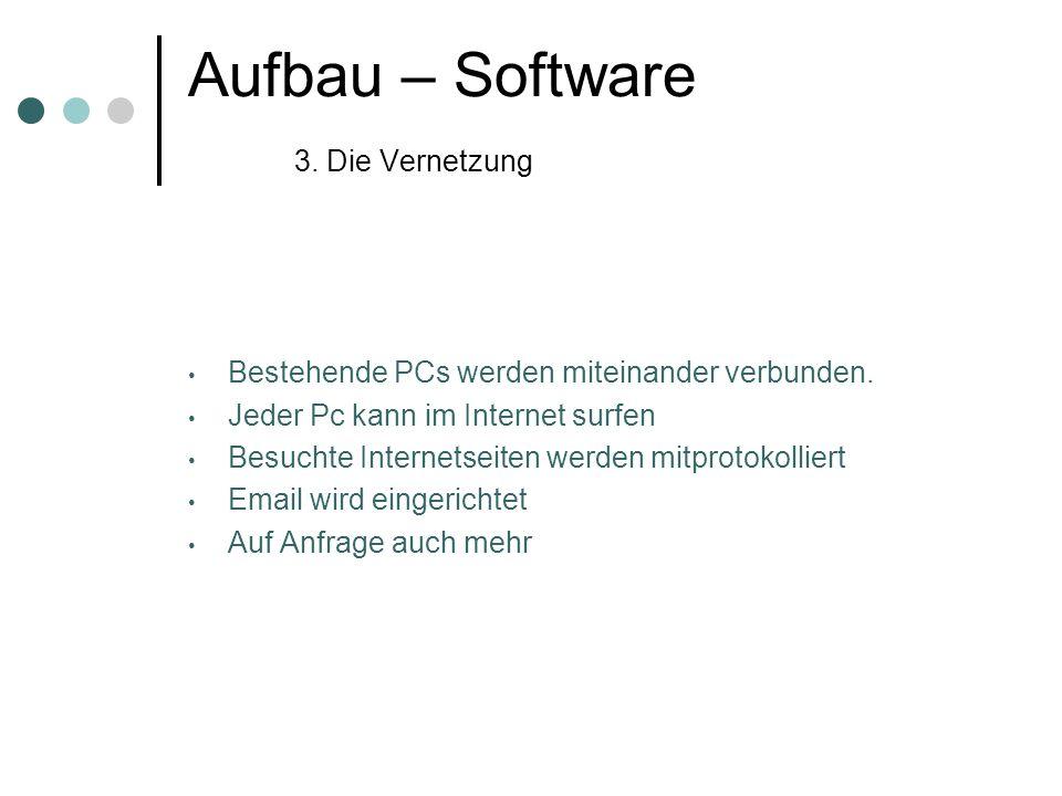 Aufbau – Software 3. Die Vernetzung Bestehende PCs werden miteinander verbunden. Jeder Pc kann im Internet surfen Besuchte Internetseiten werden mitpr