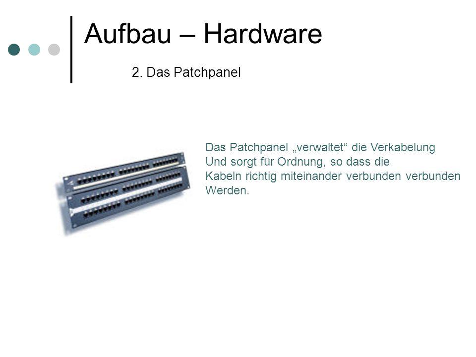 Aufbau – Hardware 2. Das Patchpanel Das Patchpanel verwaltet die Verkabelung Und sorgt für Ordnung, so dass die Kabeln richtig miteinander verbunden v