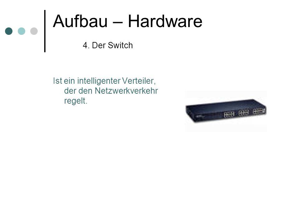 Aufbau – Hardware 4. Der Switch Ist ein intelligenter Verteiler, der den Netzwerkverkehr regelt.