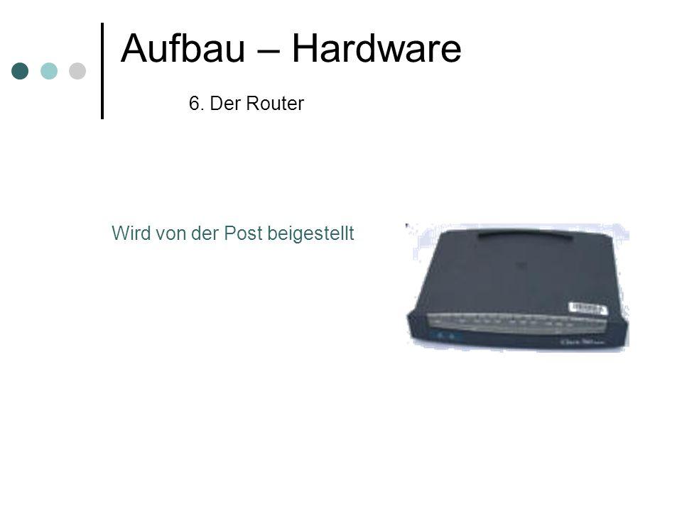 Aufbau – Hardware 6. Der Router Wird von der Post beigestellt