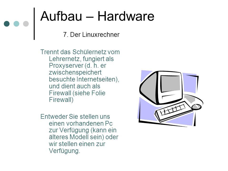 Aufbau – Hardware 7. Der Linuxrechner Trennt das Schülernetz vom Lehrernetz, fungiert als Proxyserver (d. h. er zwischenspeichert besuchte Internetsei