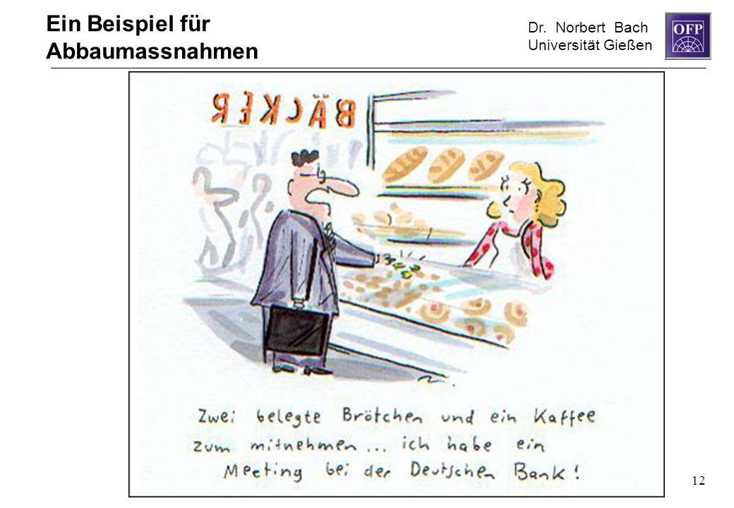 Dr. Norbert Bach Universität Gießen 12 Ein Beispiel für Abbaumassnahmen