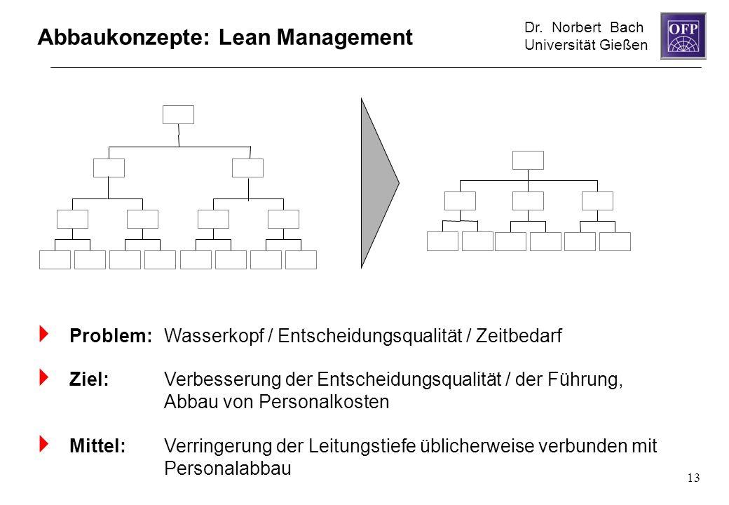 Dr. Norbert Bach Universität Gießen 13 Abbaukonzepte: Lean Management Problem: Wasserkopf / Entscheidungsqualität / Zeitbedarf Ziel: Verbesserung der