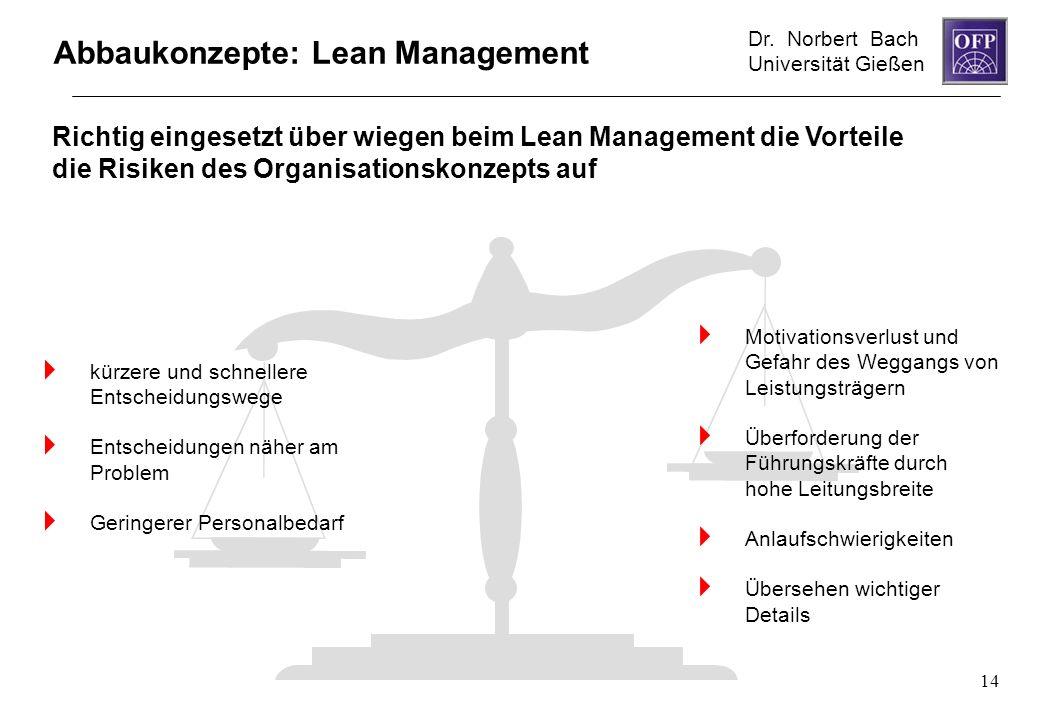 Dr. Norbert Bach Universität Gießen 14 Abbaukonzepte: Lean Management Richtig eingesetzt über wiegen beim Lean Management die Vorteile die Risiken des