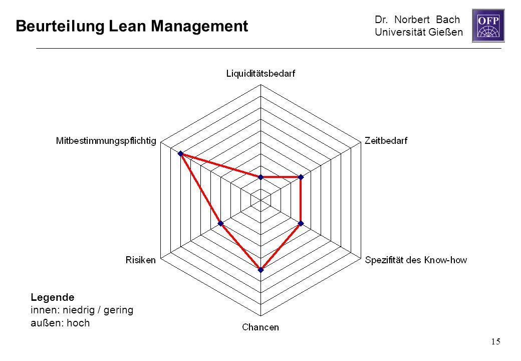 Dr. Norbert Bach Universität Gießen 15 Beurteilung Lean Management Legende innen: niedrig / gering außen: hoch