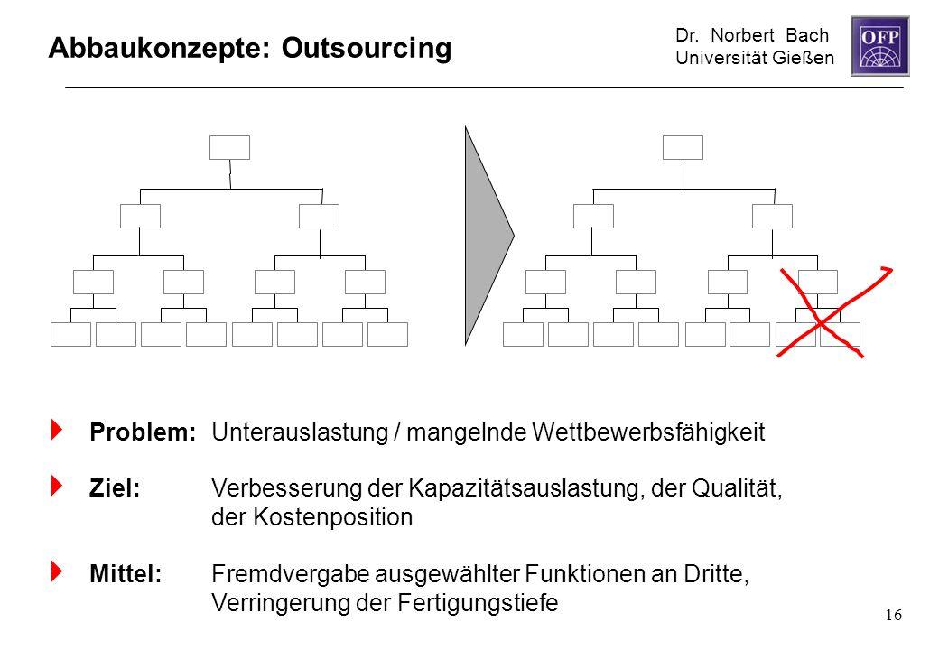 Dr. Norbert Bach Universität Gießen 16 Abbaukonzepte: Outsourcing Problem: Unterauslastung / mangelnde Wettbewerbsfähigkeit Ziel: Verbesserung der Kap