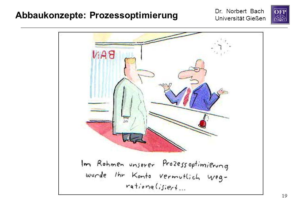 Dr. Norbert Bach Universität Gießen 19 Abbaukonzepte: Prozessoptimierung