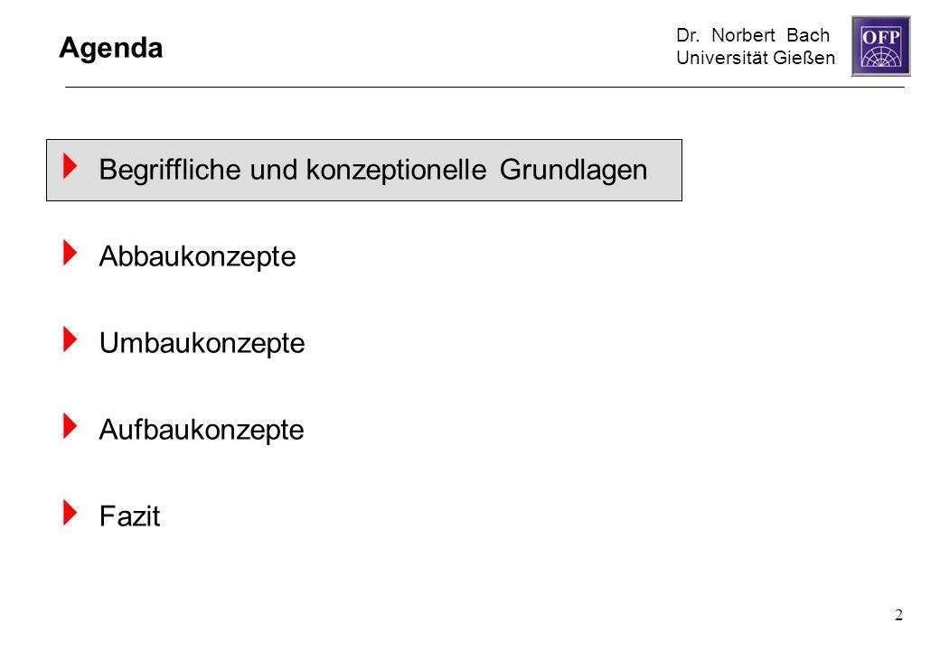 Dr. Norbert Bach Universität Gießen 2 Agenda Begriffliche und konzeptionelle Grundlagen Abbaukonzepte Umbaukonzepte Aufbaukonzepte Fazit