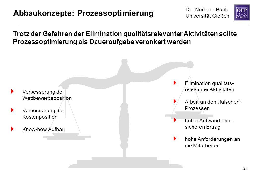 Dr. Norbert Bach Universität Gießen 21 Abbaukonzepte: Prozessoptimierung Trotz der Gefahren der Elimination qualitätsrelevanter Aktivitäten sollte Pro