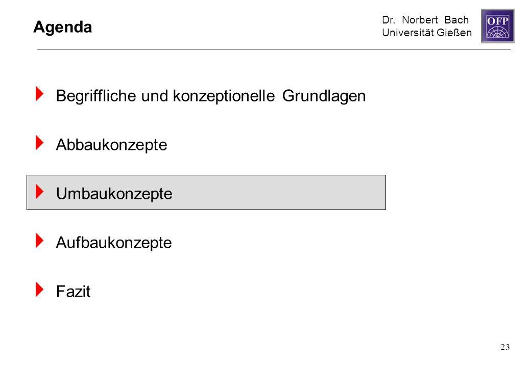 Dr. Norbert Bach Universität Gießen 23 Agenda Begriffliche und konzeptionelle Grundlagen Abbaukonzepte Umbaukonzepte Aufbaukonzepte Fazit
