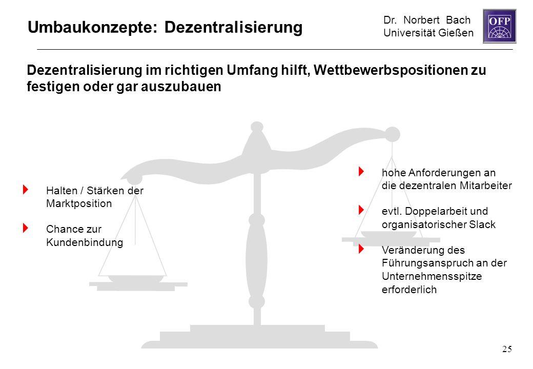 Dr. Norbert Bach Universität Gießen 25 Dezentralisierung im richtigen Umfang hilft, Wettbewerbspositionen zu festigen oder gar auszubauen hohe Anforde