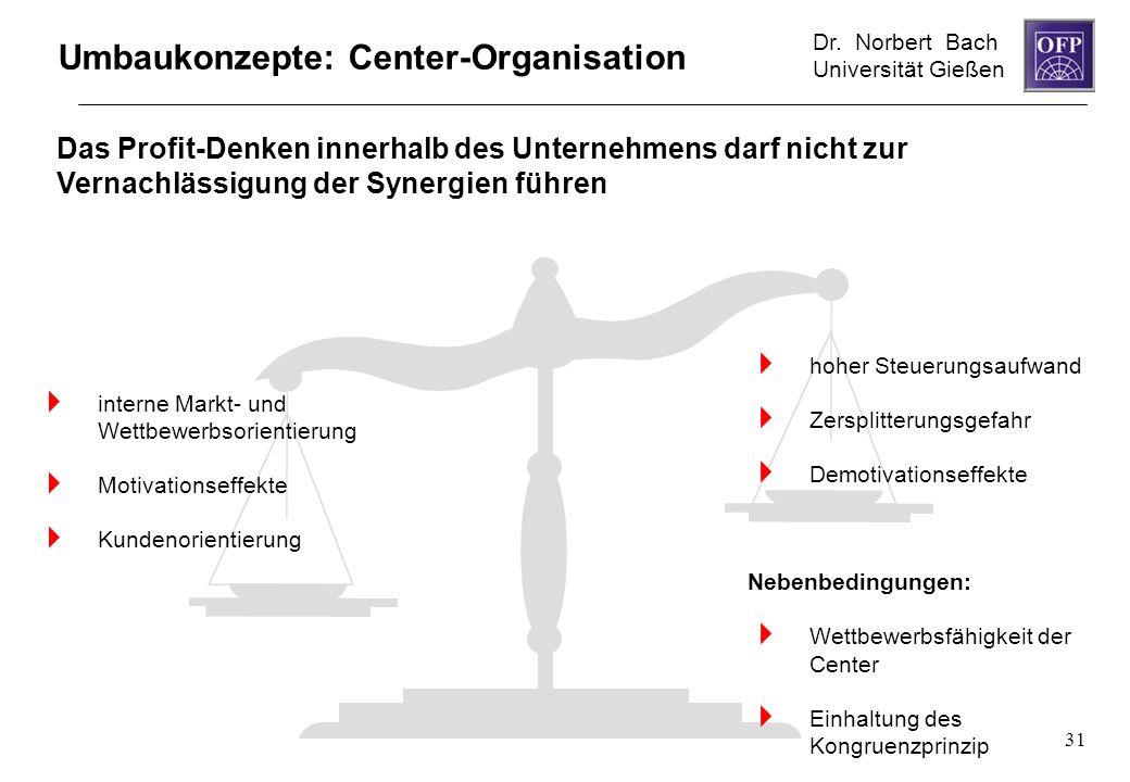 Dr. Norbert Bach Universität Gießen 31 Das Profit-Denken innerhalb des Unternehmens darf nicht zur Vernachlässigung der Synergien führen hoher Steueru