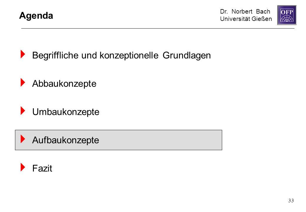Dr. Norbert Bach Universität Gießen 33 Agenda Begriffliche und konzeptionelle Grundlagen Abbaukonzepte Umbaukonzepte Aufbaukonzepte Fazit