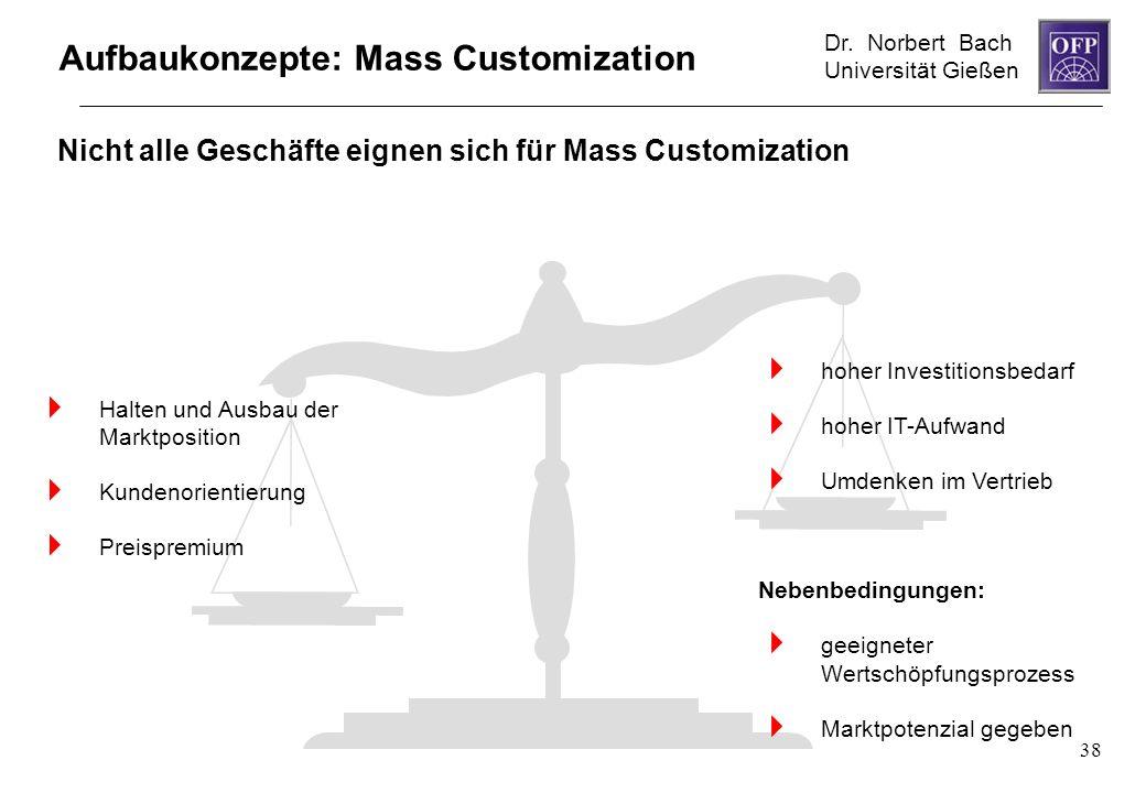 Dr. Norbert Bach Universität Gießen 38 Nicht alle Geschäfte eignen sich für Mass Customization hoher Investitionsbedarf hoher IT-Aufwand Umdenken im V