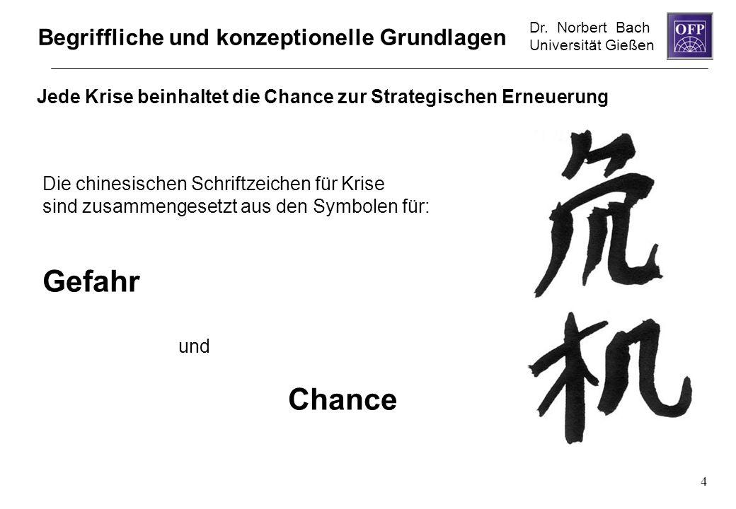 Dr. Norbert Bach Universität Gießen 4 Begriffliche und konzeptionelle Grundlagen Die chinesischen Schriftzeichen für Krise sind zusammengesetzt aus de
