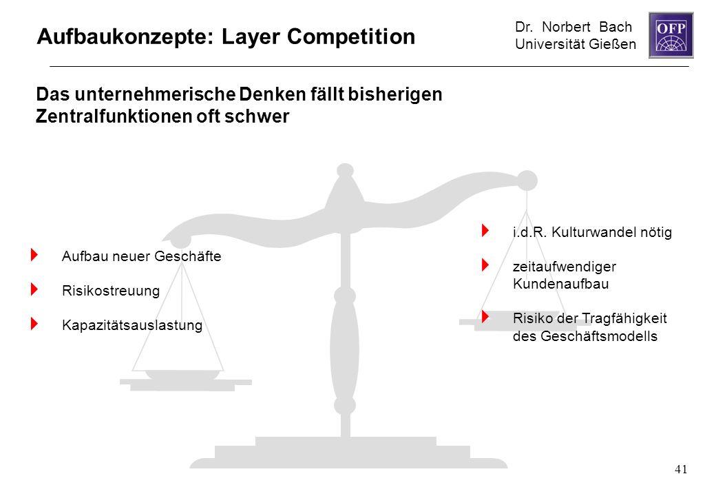 Dr. Norbert Bach Universität Gießen 41 Das unternehmerische Denken fällt bisherigen Zentralfunktionen oft schwer i.d.R. Kulturwandel nötig zeitaufwend
