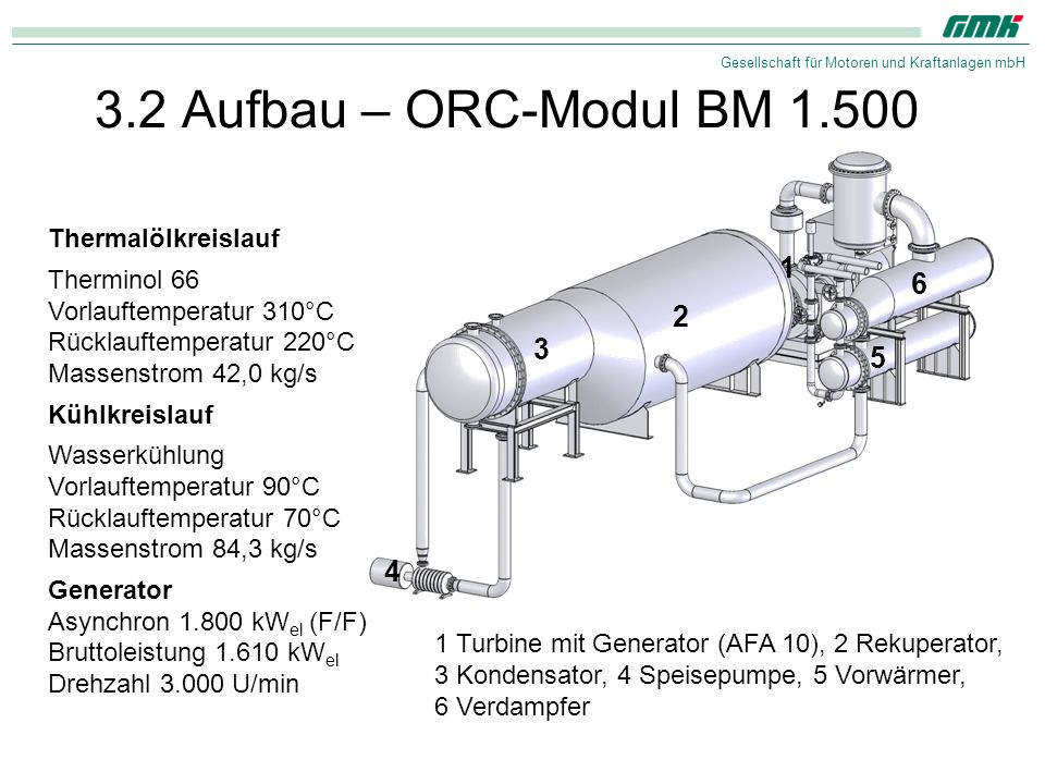 Gesellschaft für Motoren und Kraftanlagen mbH 3.2 Aufbau – ORC-Modul BM 1.500 1 Turbine mit Generator (AFA 10), 2 Rekuperator, 3 Kondensator, 4 Speise