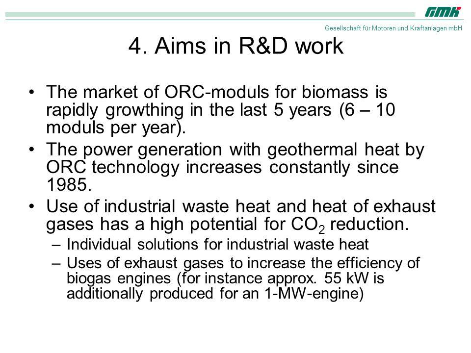 Gesellschaft für Motoren und Kraftanlagen mbH 4. Aims in R&D work The market of ORC-moduls for biomass is rapidly growthing in the last 5 years (6 – 1