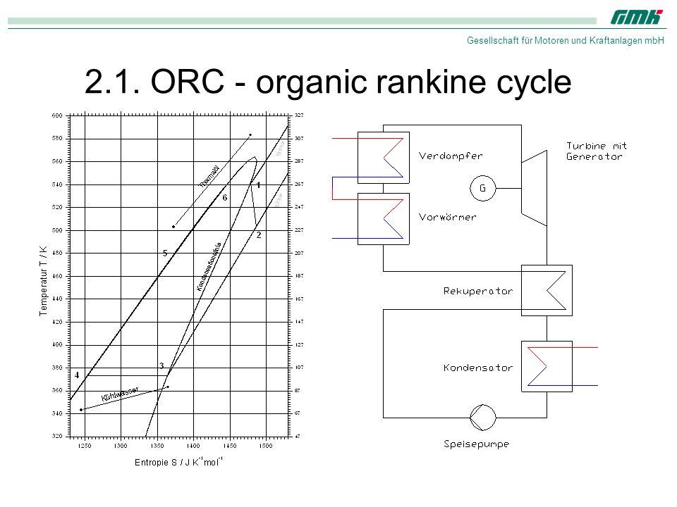 Gesellschaft für Motoren und Kraftanlagen mbH 2.1. ORC - organic rankine cycle