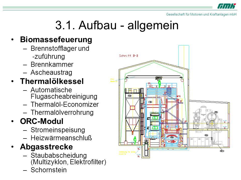 Gesellschaft für Motoren und Kraftanlagen mbH 3.2 Aufbau – ORC-Modul BM 1.500 1 Turbine mit Generator (AFA 10), 2 Rekuperator, 3 Kondensator, 4 Speisepumpe, 5 Vorwärmer, 6 Verdampfer 1 2 3 4 5 6 Thermalölkreislauf Therminol 66 Vorlauftemperatur 310°C Rücklauftemperatur 220°C Massenstrom 42,0 kg/s Kühlkreislauf Wasserkühlung Vorlauftemperatur 90°C Rücklauftemperatur 70°C Massenstrom 84,3 kg/s Generator Asynchron 1.800 kW el (F/F) Bruttoleistung 1.610 kW el Drehzahl 3.000 U/min