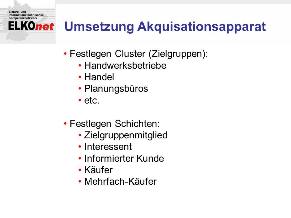 Umsetzung Akquisationsapparat Festlegen Cluster (Zielgruppen): Handwerksbetriebe Handel Planungsbüros etc. Festlegen Schichten: Zielgruppenmitglied In