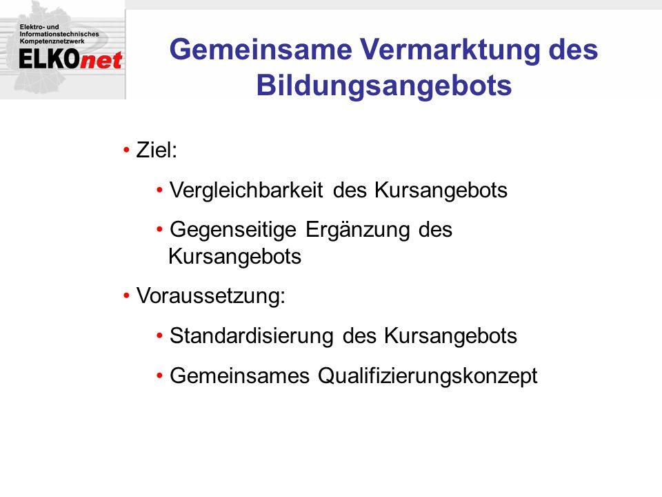 Gemeinsame Vermarktung des Bildungsangebots Ziel: Vergleichbarkeit des Kursangebots Gegenseitige Ergänzung des Kursangebots Voraussetzung: Standardisi
