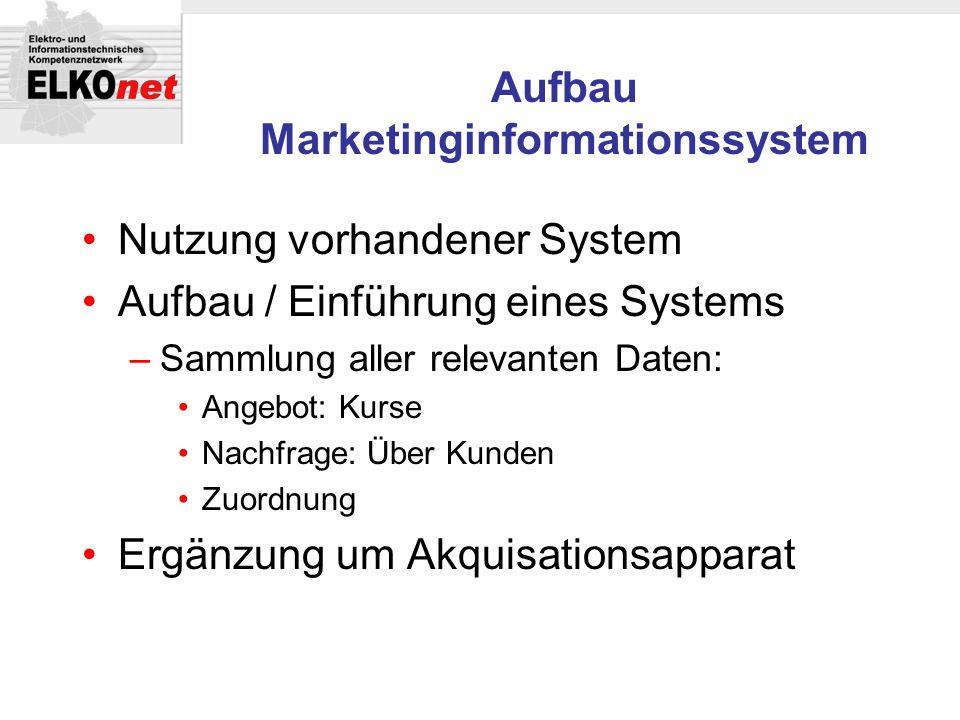Aufbau Marketinginformationssystem Nutzung vorhandener System Aufbau / Einführung eines Systems –Sammlung aller relevanten Daten: Angebot: Kurse Nachf