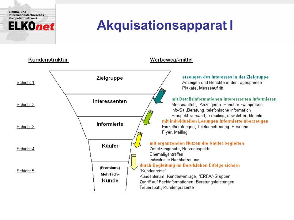 Akquisationsapparat I