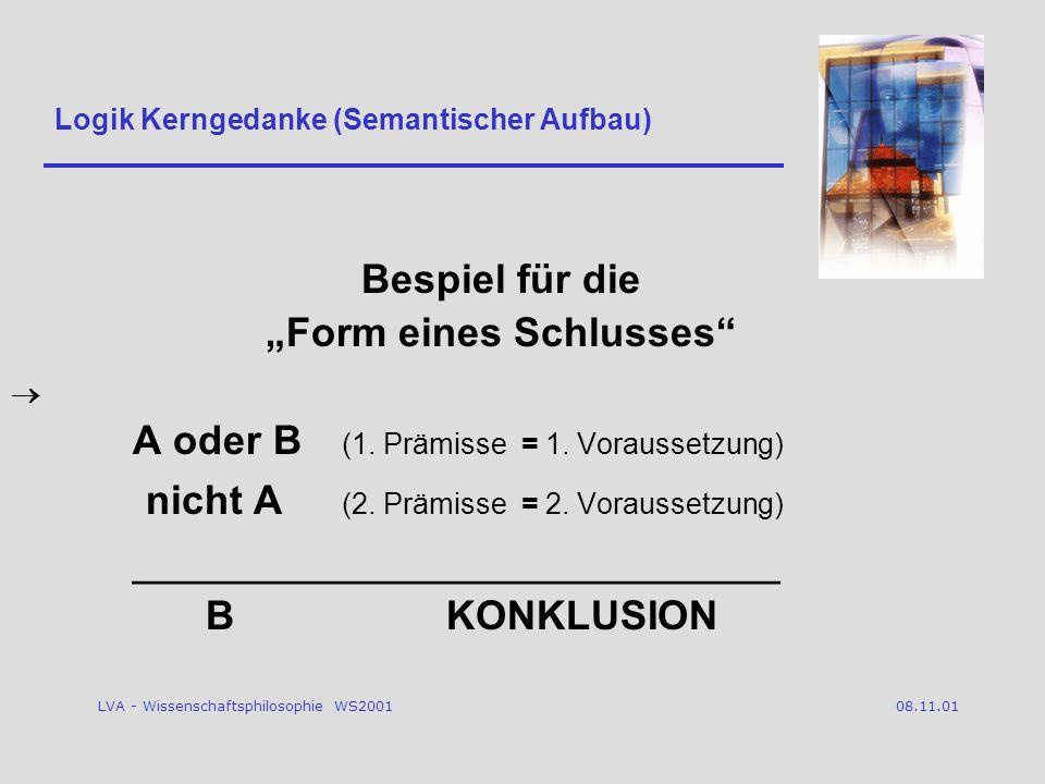 LVA - Wissenschaftsphilosophie WS2001 08.11.01 Bespiel für die Form eines Schlusses A oder B (1.