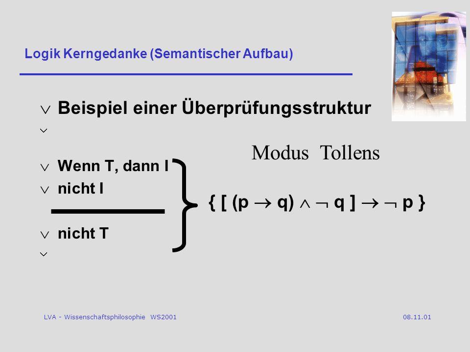 LVA - Wissenschaftsphilosophie WS2001 08.11.01 Beispiel einer Überprüfungsstruktur Wenn T, dann I nicht I nicht T Logik Kerngedanke (Semantischer Aufbau) { [ (p q) q ] p } Modus Tollens