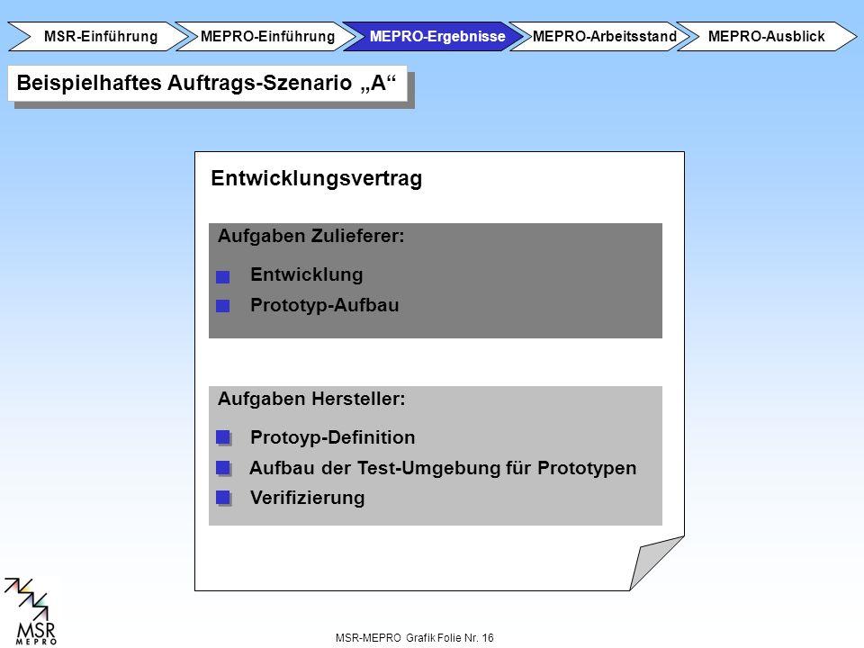 MSR-MEPRO Grafik Folie Nr. 16 Aufgaben Zulieferer: Entwicklung Prototyp-Aufbau Beispielhaftes Auftrags-Szenario A Aufgaben Hersteller: Protoyp-Definit