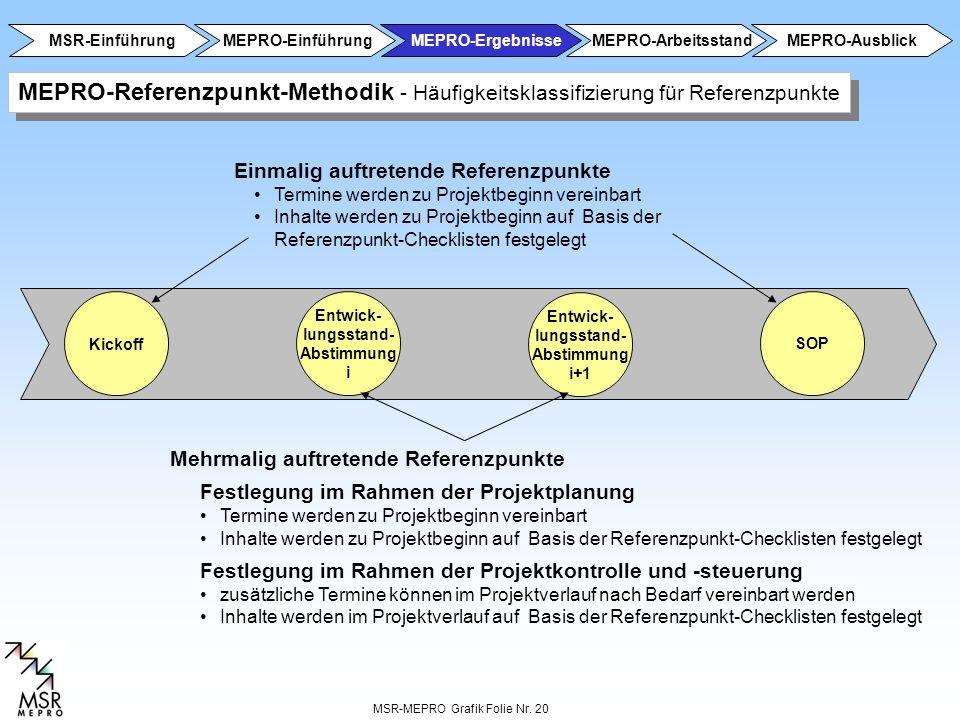 MSR-MEPRO Grafik Folie Nr. 20 Entwick- lungsstand- Abstimmung i+1 Entwick- lungsstand- Abstimmung i KickoffSOP Mehrmalig auftretende Referenzpunkte Fe