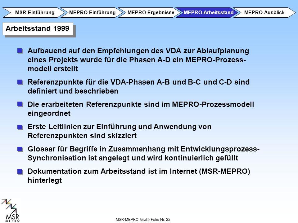 MSR-MEPRO Grafik Folie Nr. 22 Aufbauend auf den Empfehlungen des VDA zur Ablaufplanung eines Projekts wurde für die Phasen A-D ein MEPRO-Prozess- mode