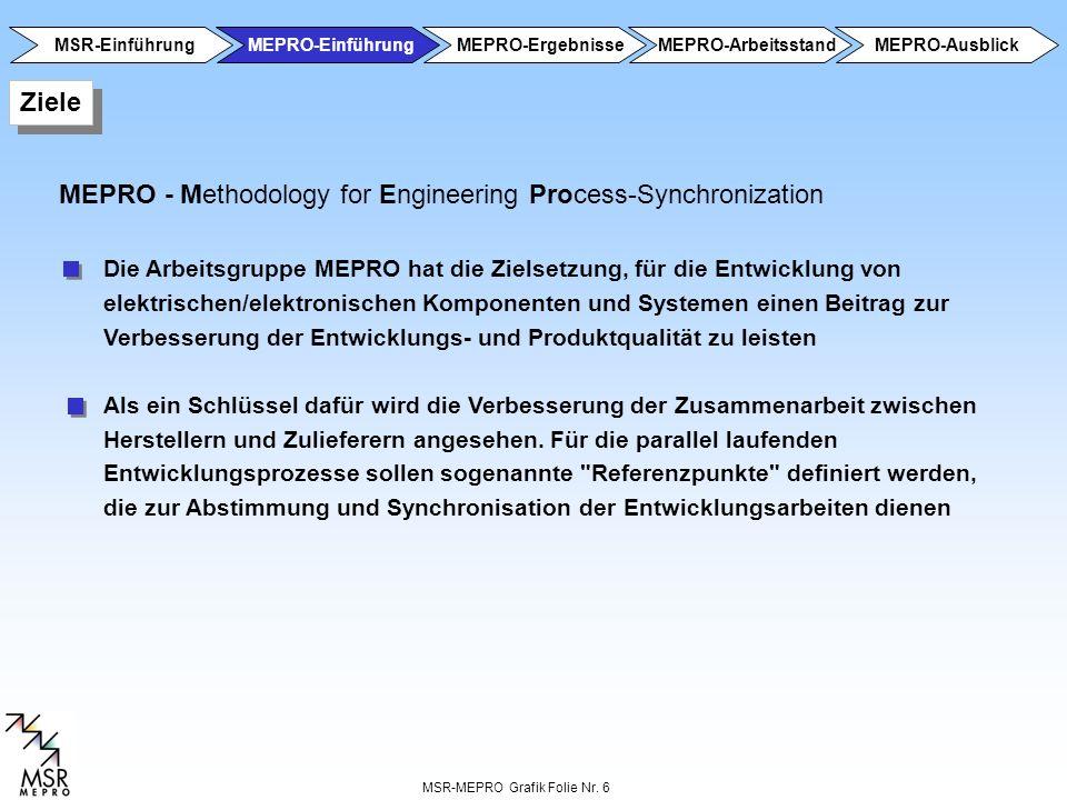 MSR-MEPRO Grafik Folie Nr. 6 MEPRO - Methodology for Engineering Process-Synchronization Die Arbeitsgruppe MEPRO hat die Zielsetzung, für die Entwickl