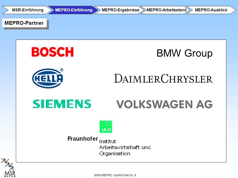 MSR-MEPRO Grafik Folie Nr. 8 MEPRO-Partner MEPRO-EinführungMEPRO-ErgebnisseMEPRO-ArbeitsstandMEPRO-AusblickMSR-Einführung BMW Group