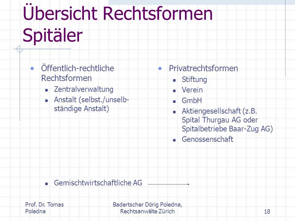 Prof. Dr. Tomas Poledna Badertscher Dörig Poledna, Rechtsanwälte Zürich18 Übersicht Rechtsformen Spitäler Öffentlich-rechtliche Rechtsformen Zentralve