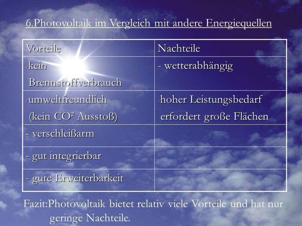 6.Photovoltaik im Vergleich mit andere EnergiequellenVorteileNachteile - kein Brennstoffverbrauch Brennstoffverbrauch - wetterabhängig - umweltfreundl