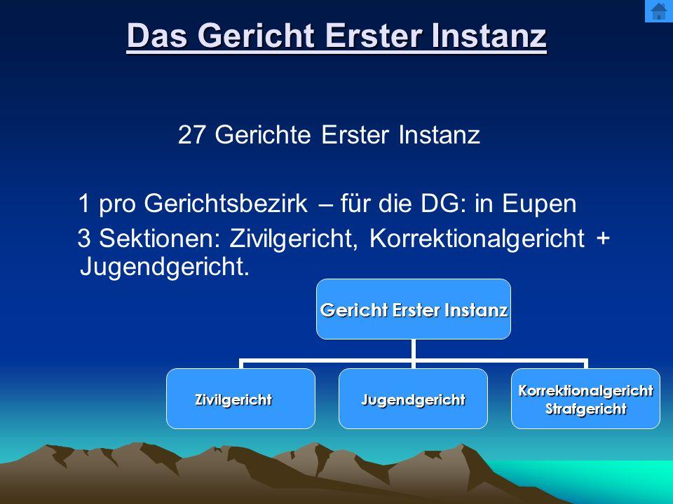 Der Schiedshof Verfassungsgericht Gesetze Einklang mit der Verfassung.