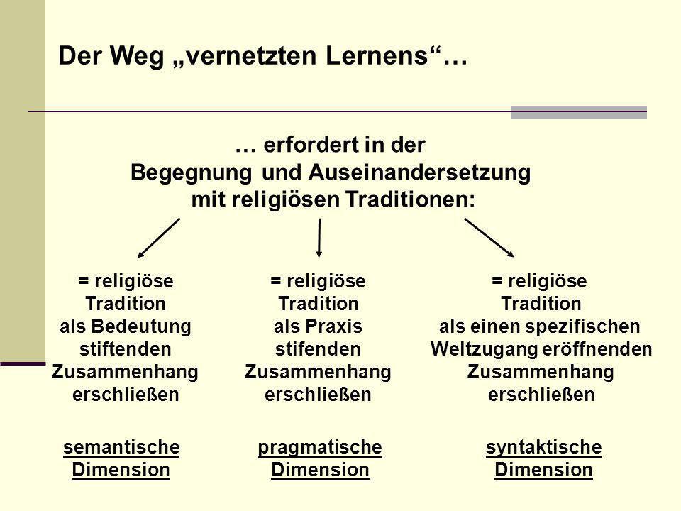 Der Weg vernetzten Lernens… … erfordert in der Begegnung und Auseinandersetzung mit religiösen Traditionen: semantische Dimension = religiöse Traditio