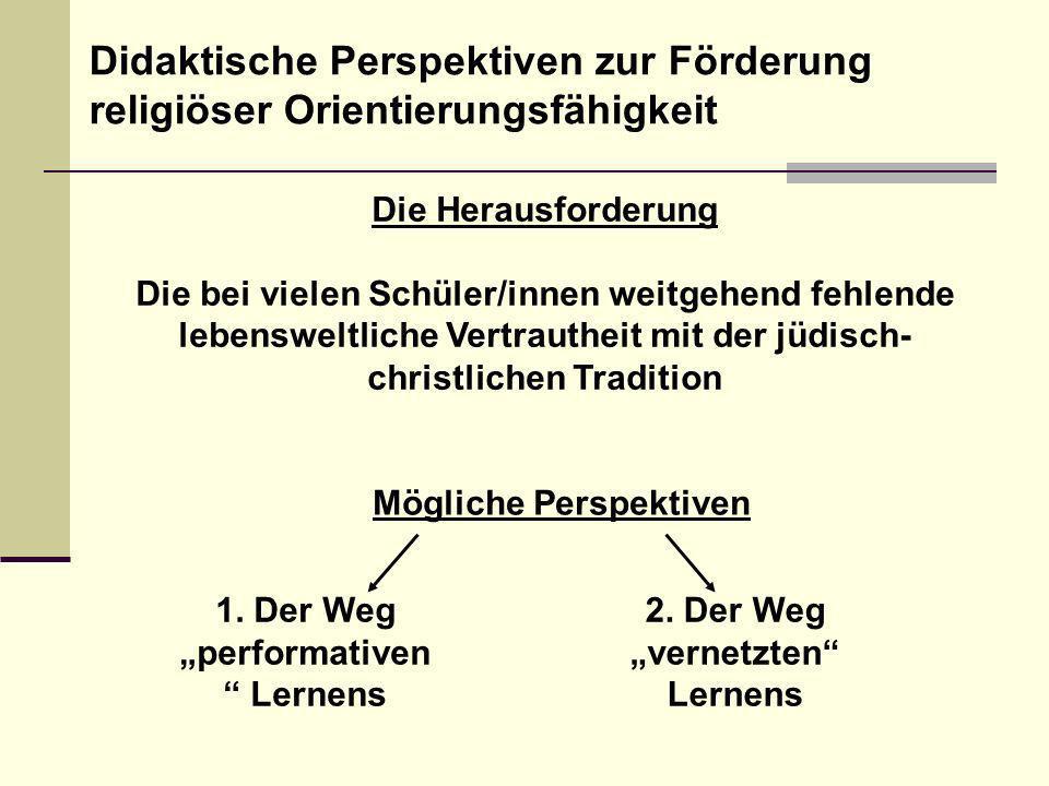 … fördert religiöse Orientierungsfähigkeit durch zwei komplementäre Komponenten: 1.den Aufbau konfigurierten Wissens (Konfigurationsperspektive) 2.