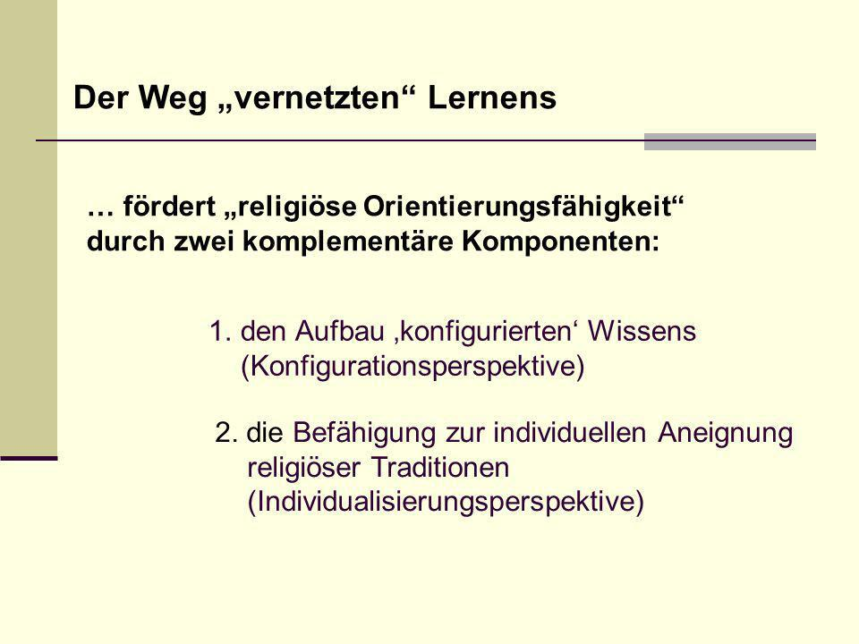 … fördert religiöse Orientierungsfähigkeit durch zwei komplementäre Komponenten: 1.den Aufbau konfigurierten Wissens (Konfigurationsperspektive) 2. di