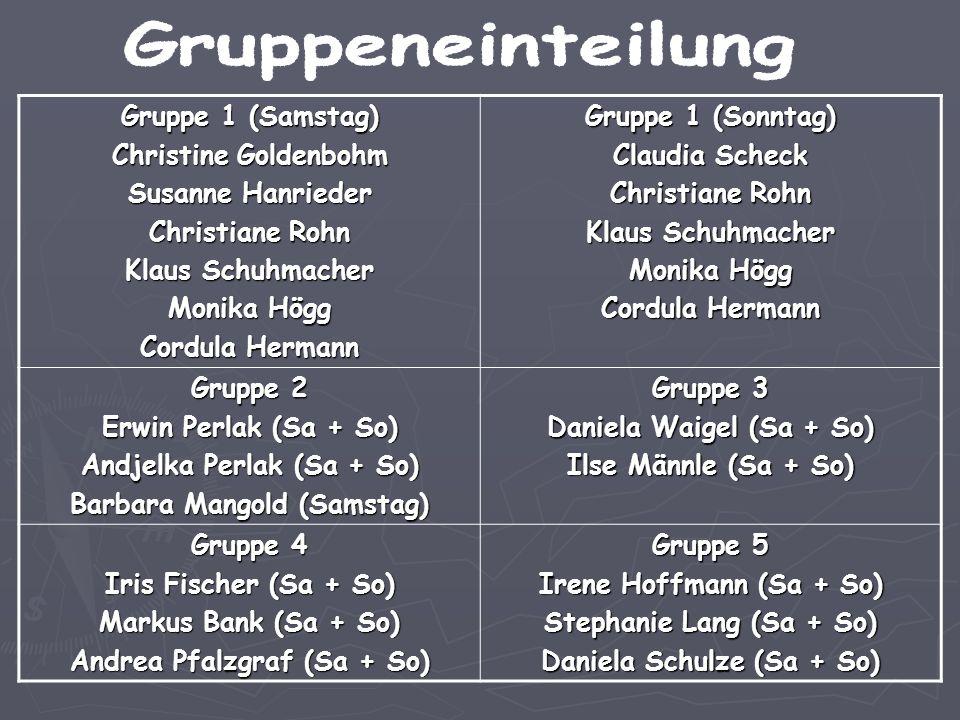 Gruppe 1 (Samstag) Christine Goldenbohm Susanne Hanrieder Christiane Rohn Klaus Schuhmacher Monika Högg Cordula Hermann Gruppe 1 (Sonntag) Claudia Sch